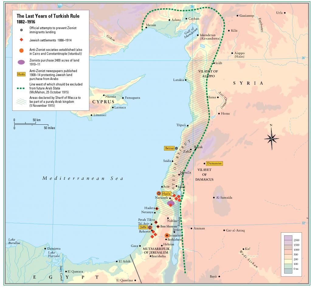 25- 1884 - 1916 arasi Turk yonetiminde Lubnan ve Filistin