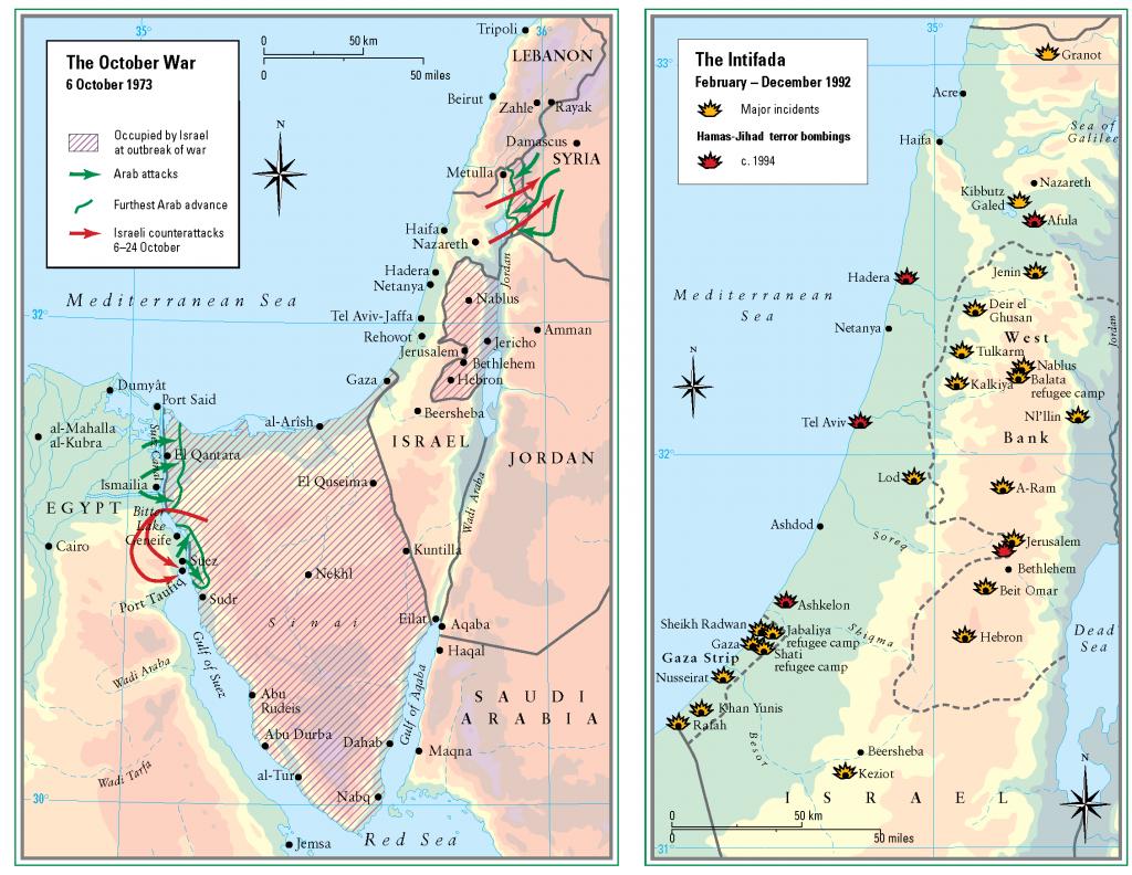 35- 1973 - Arap - Israil (Yom Kippur) savasi ve intifada