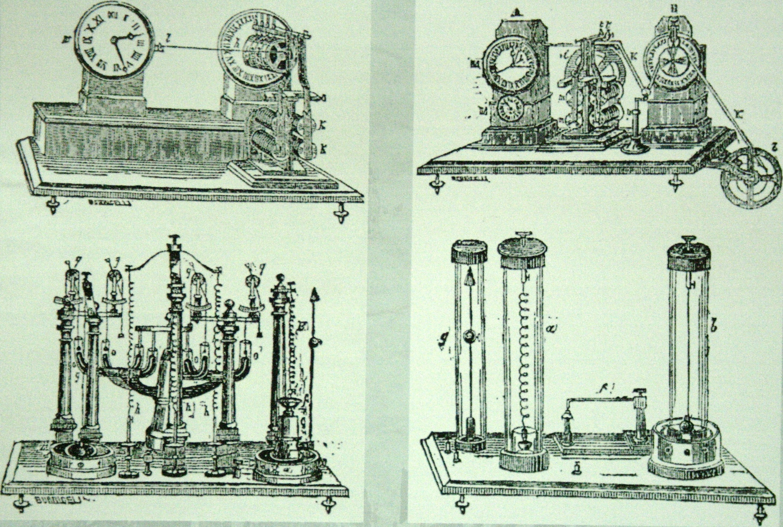 1894 depreminden sonra avrupadan getirtilen sismograf aletleri