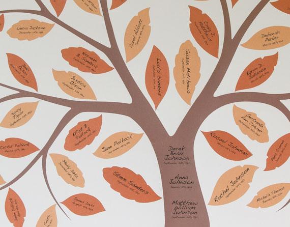 Tarih Ve Medeniyet Soy Ağacı Nasıl çıkarılır