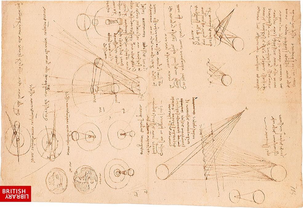 Leonarda Da Vinci Not Defteri